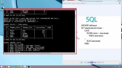 Основы программирования. Изучение языков C (Cи), C#, Java, HTML, SQL